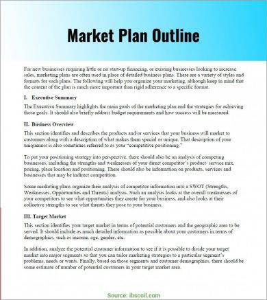 annual marketing plan outline template1