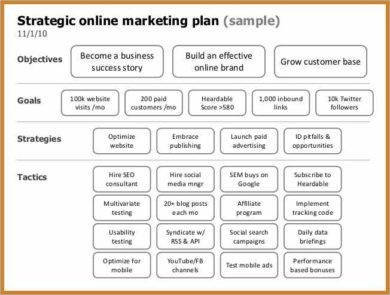 annual online marketing plan example1