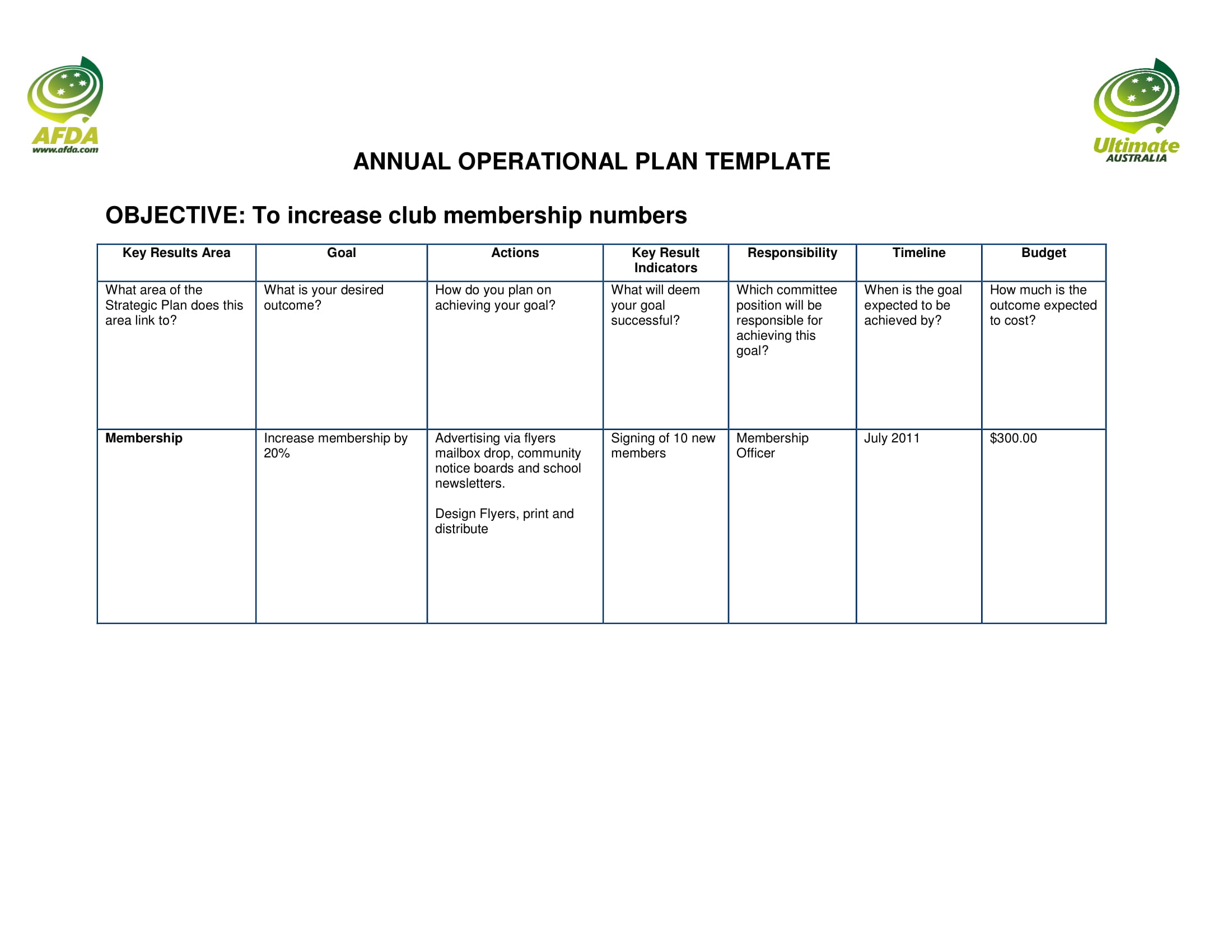 annual operation plan template example