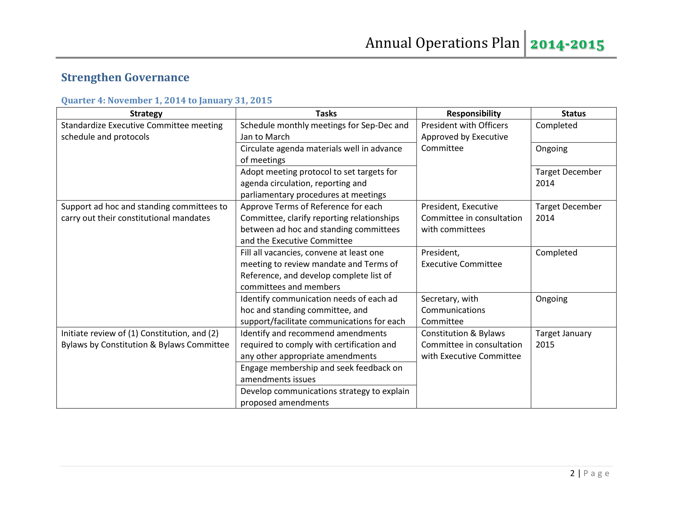annual operational plan example3