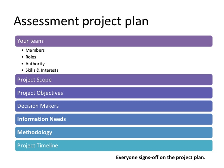 assessment project plan