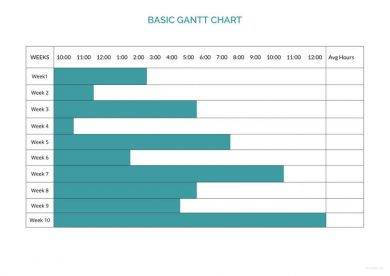 basic gantt chart example1