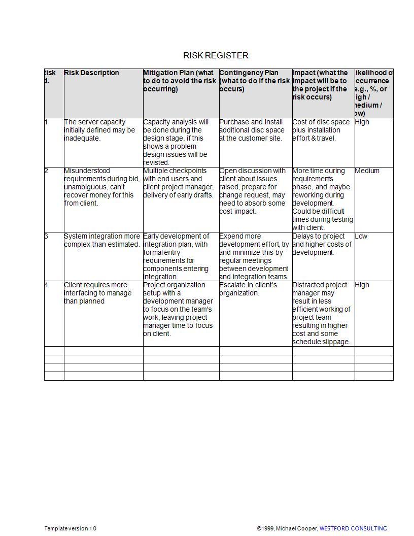 basic risk register example