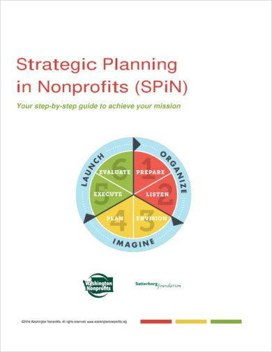 basic strategic planning in non profits example