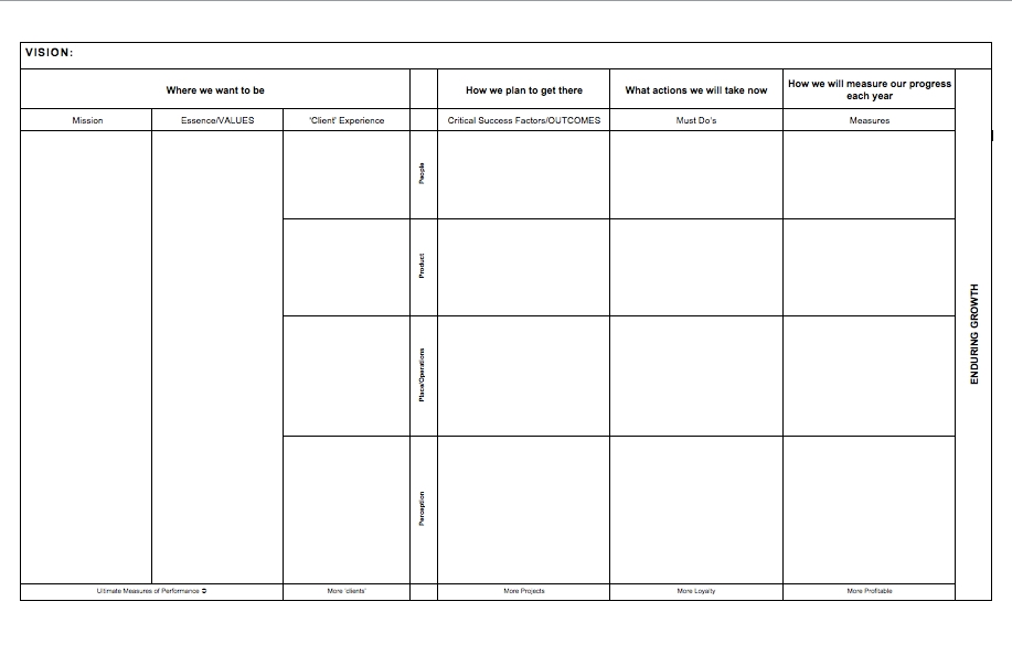 blank nonprofit fundraising plan example