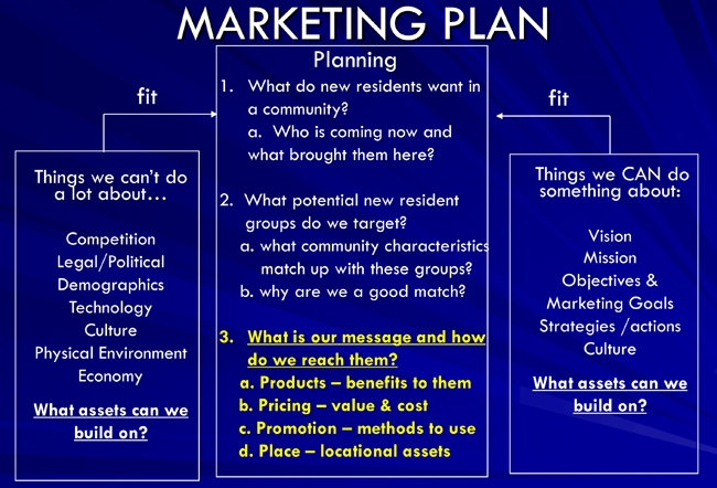 business marketing plan presentation example