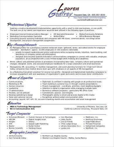 career marketing strategy business plan example1
