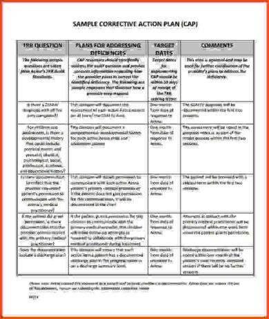 corrective work action plan