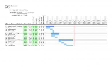 detailed gantt chart example1
