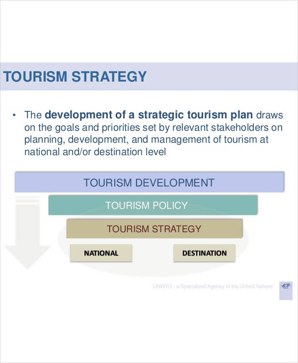 developing a tourism strategy plan1