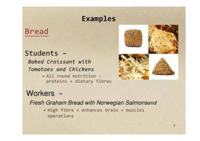 different kinds of bread1