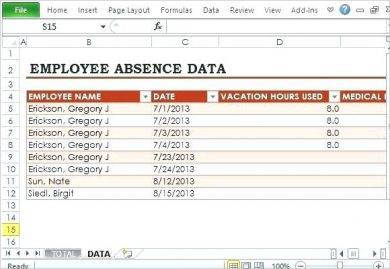 employee absence data1