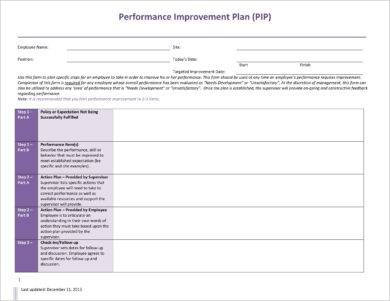 employee performance improvement action plan example