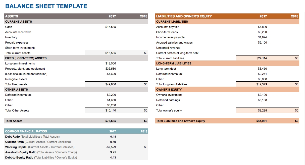 estate inventory balance sheet form
