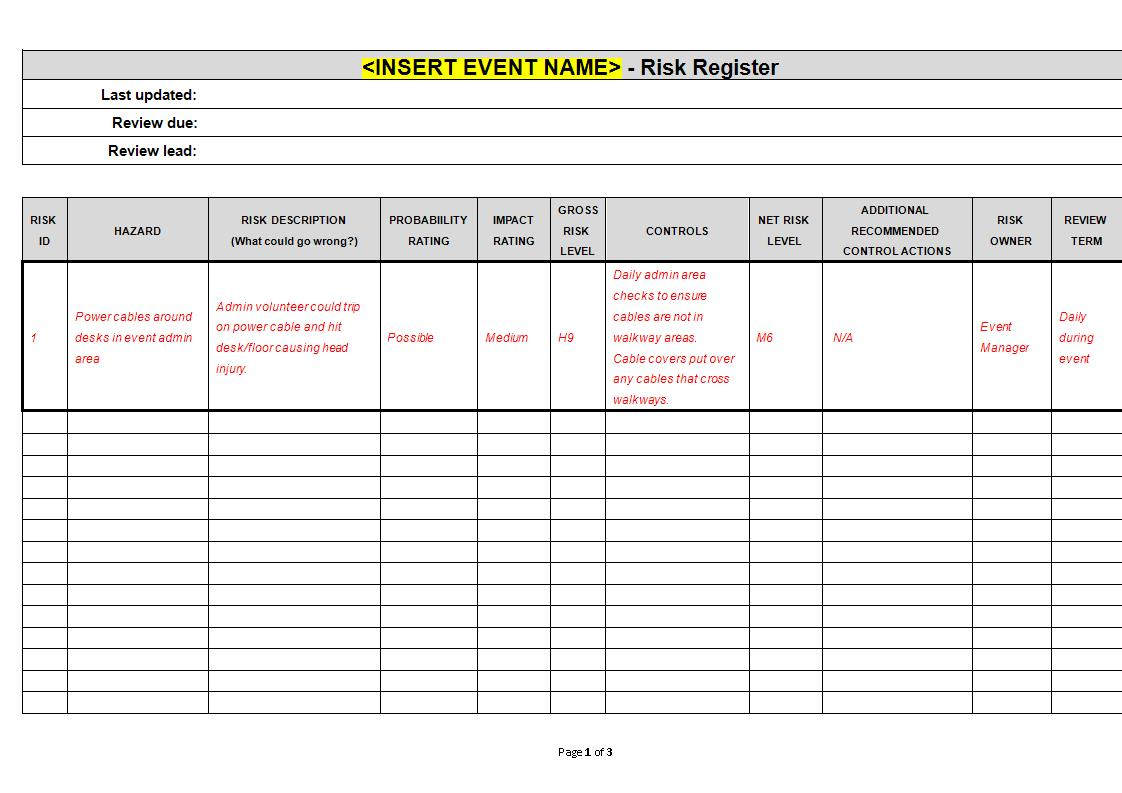 event risk register template example