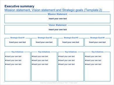 executive summary for strategic plan example1
