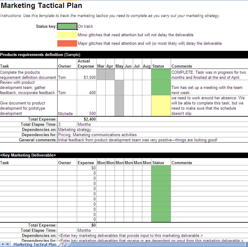 financial marketing tactical plan example