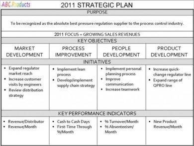 focus strategic plan example1