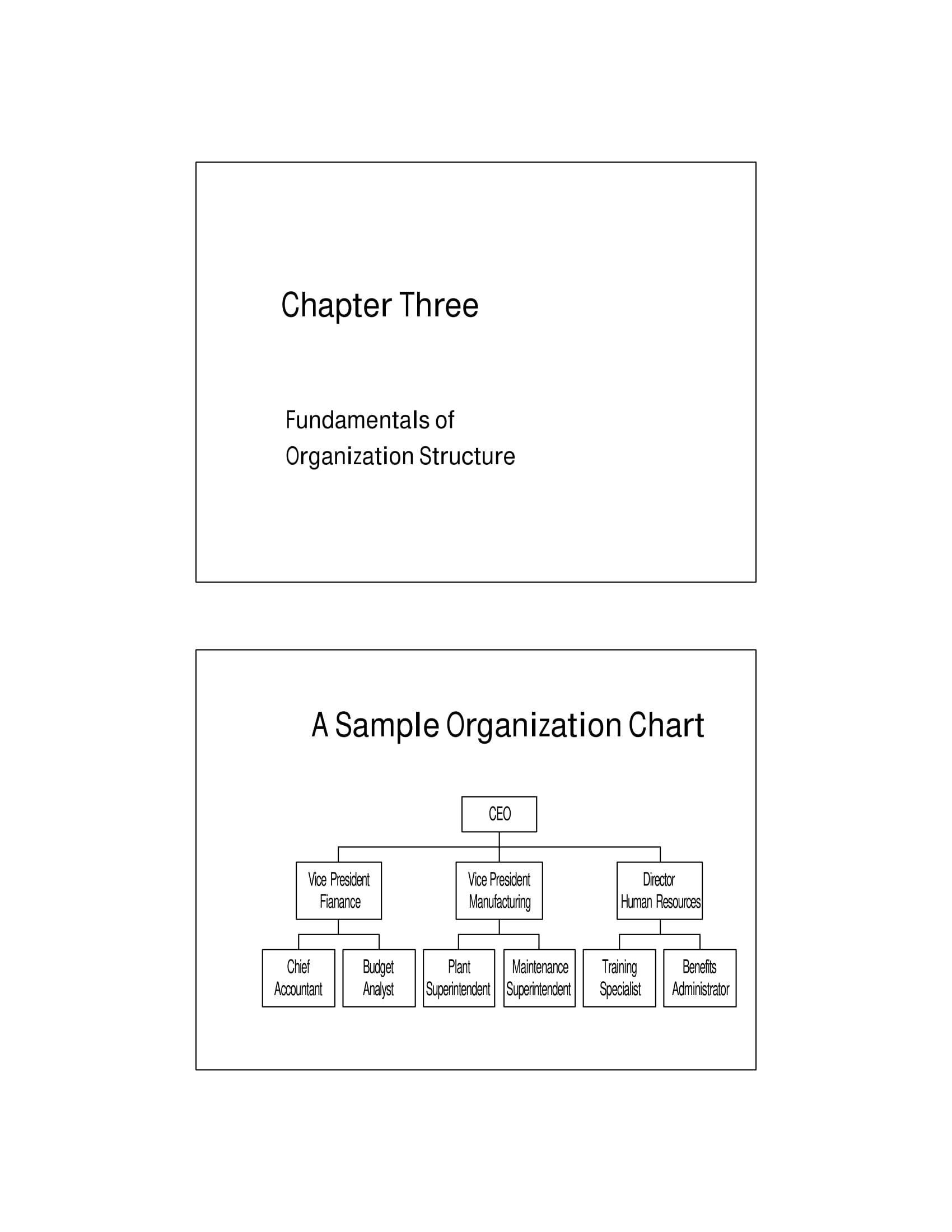 free organizational chart fundamentals and example