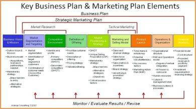 free strategic plan template example1