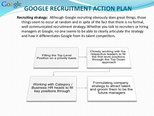 Recruitment Plan Template Excel from images.examples.com
