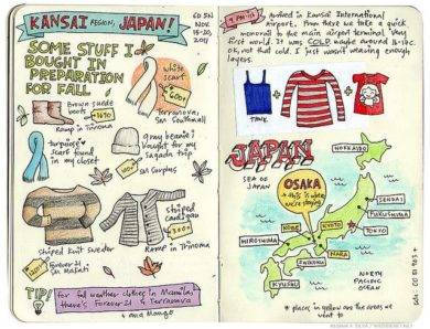 japanese travel journal blog sketch