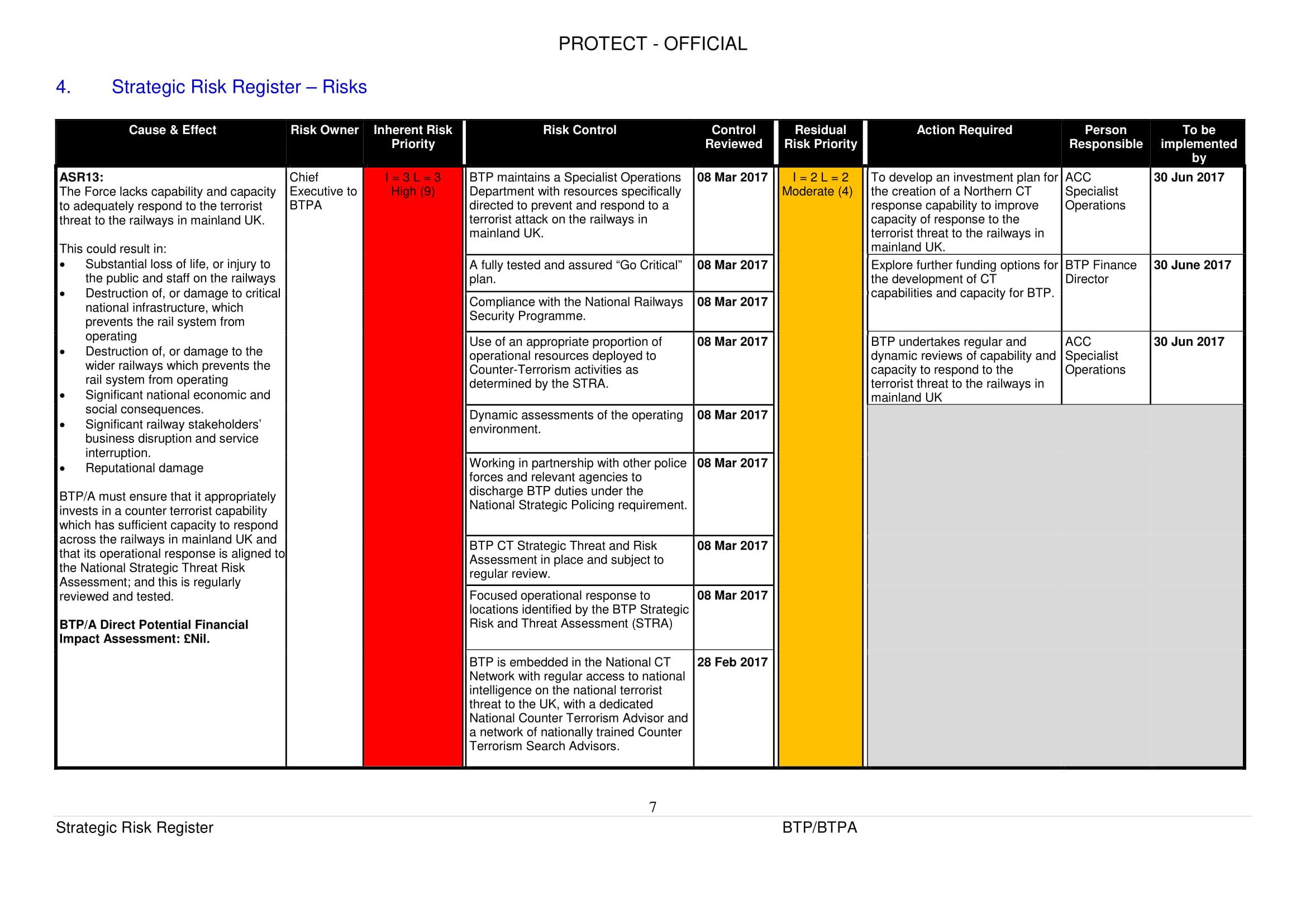 joint strategic risk register example