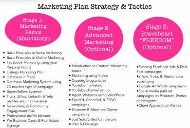 marketing plan strategy and tactics