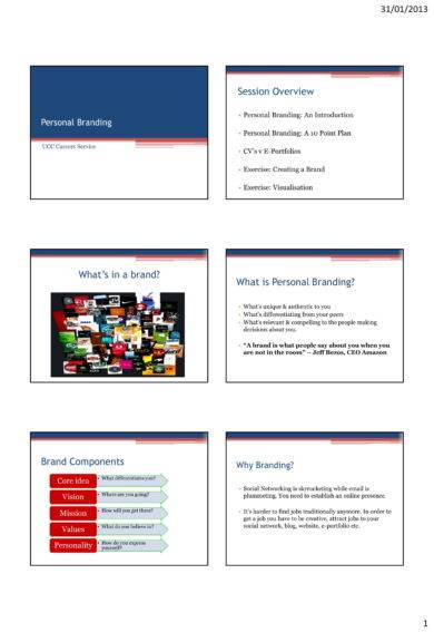 marketing plan for personal branding example