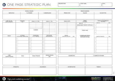 Minimalist One Page Strategic Plan Example1