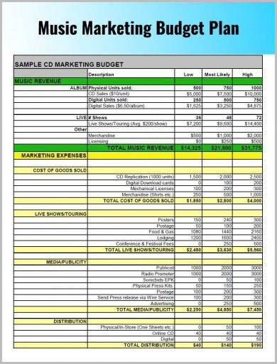music marketing budget plan example1