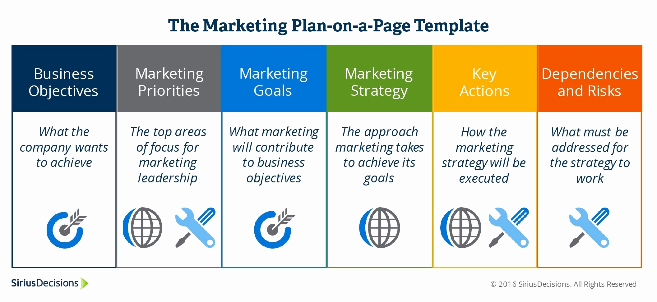 one page ecommerce marketing plan example