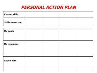 personal action plan format1