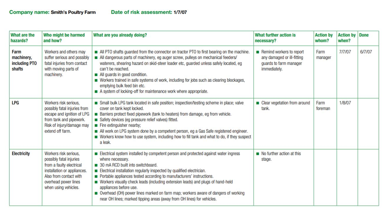 poultry farm job risk assessment