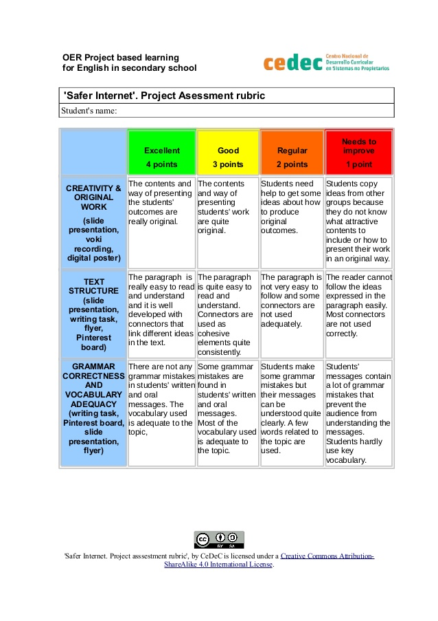 project assessment rubric