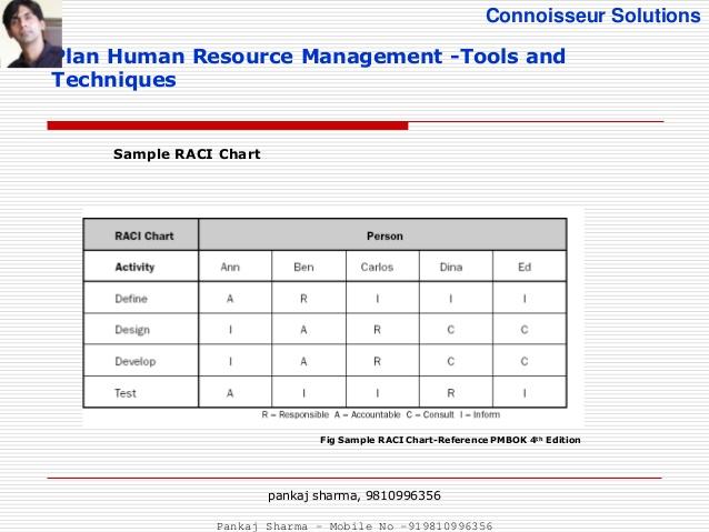 project hr strategic plan example