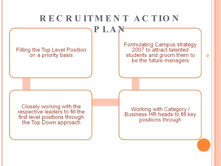 10 Recruitment Strategic Plan Examples Pdf