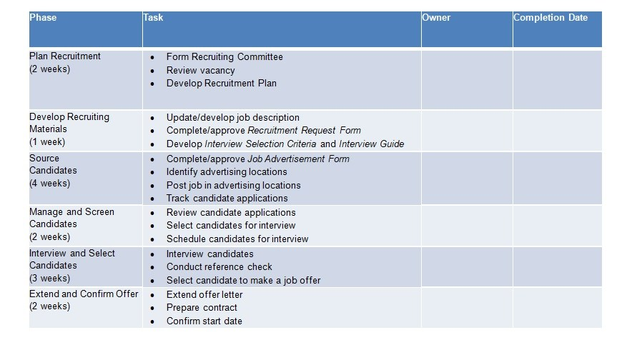 11  recruitment strategic plan examples