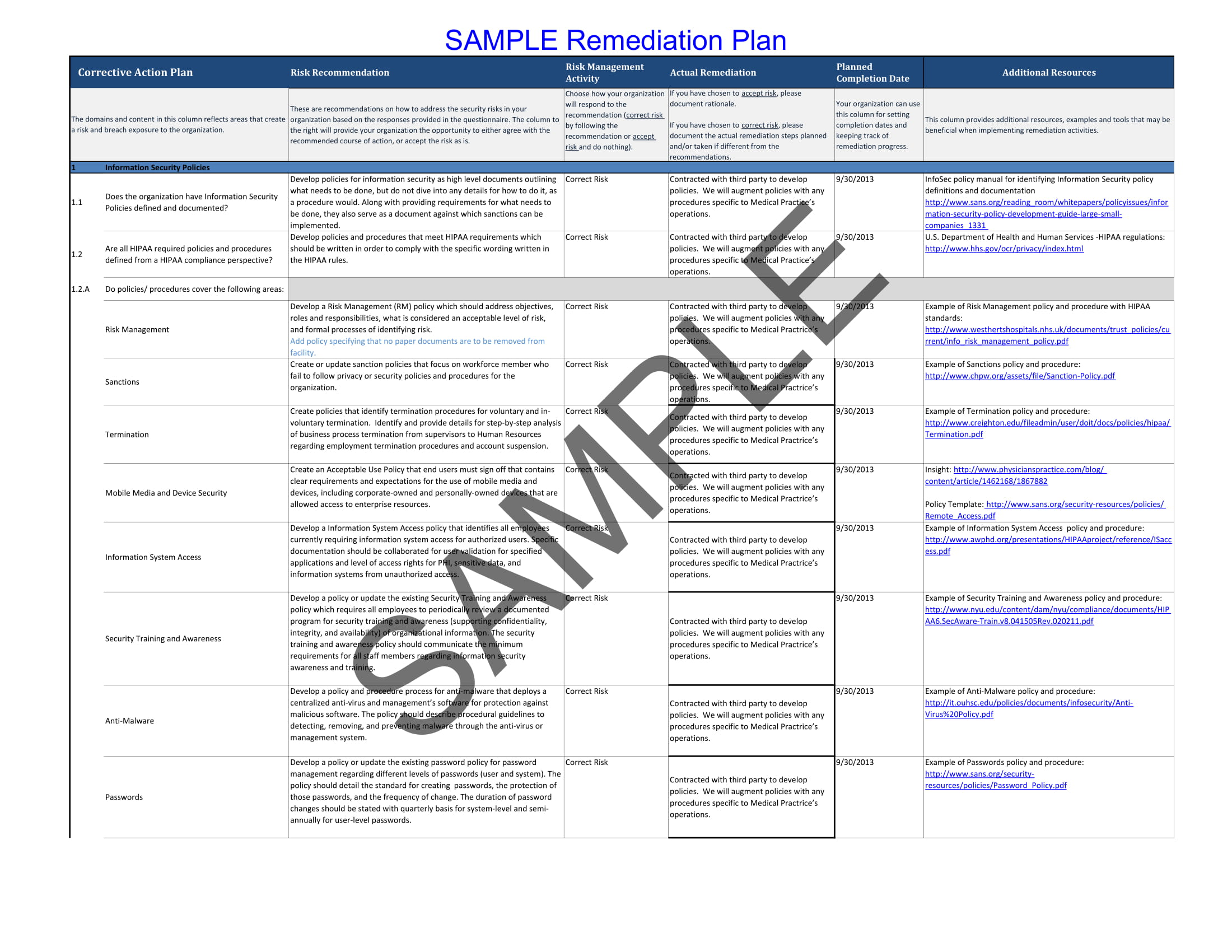 9 Remedial Action Plan Examples Pdf Examples