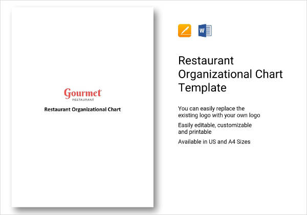restaurant organizational chart example