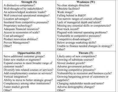 retail swot analysis example2