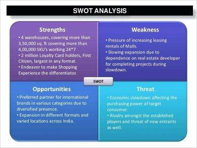 swot analysis of department stores
