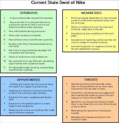 retail swot analysis for nike example1