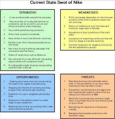 10 Retail Swot Analysis Examples Pdf Examples
