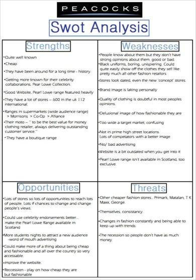 Swot analysis of reliance mart - Homework Example