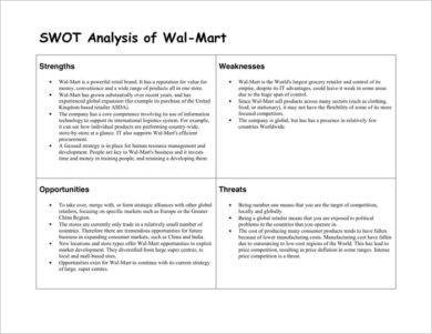 retail swot analysis for wal mart example1