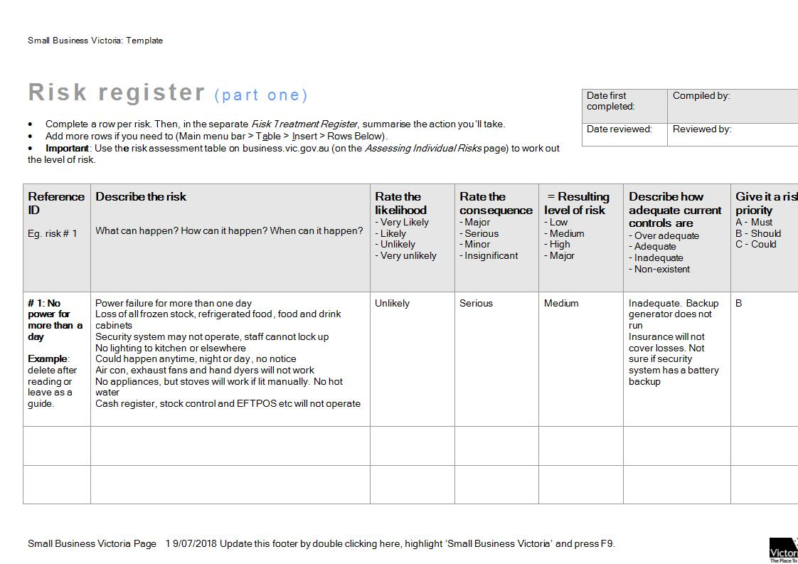 risk management plan and register example