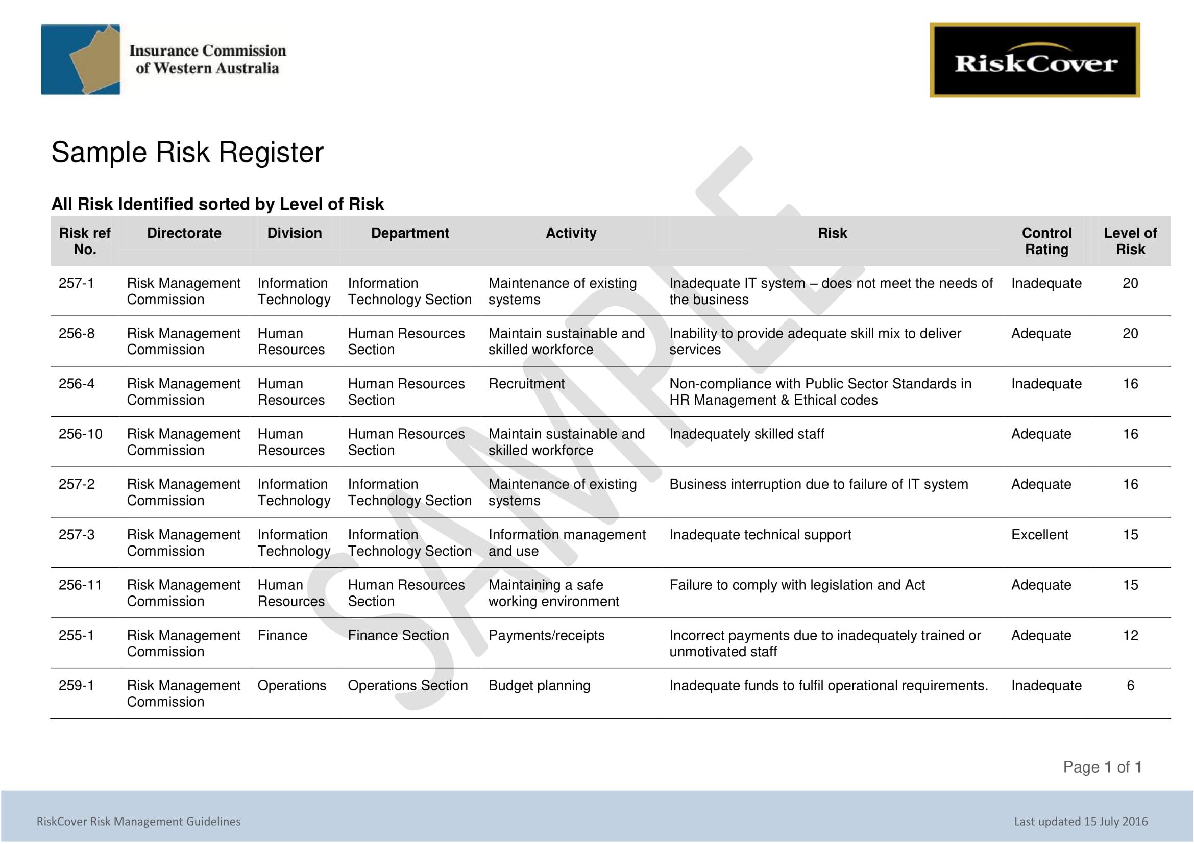 risk register example