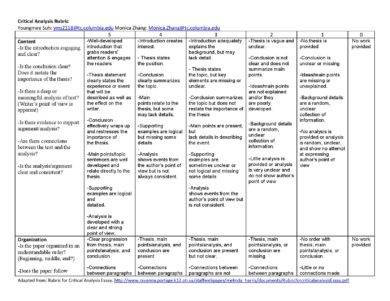 rubric for writing a critical essay1