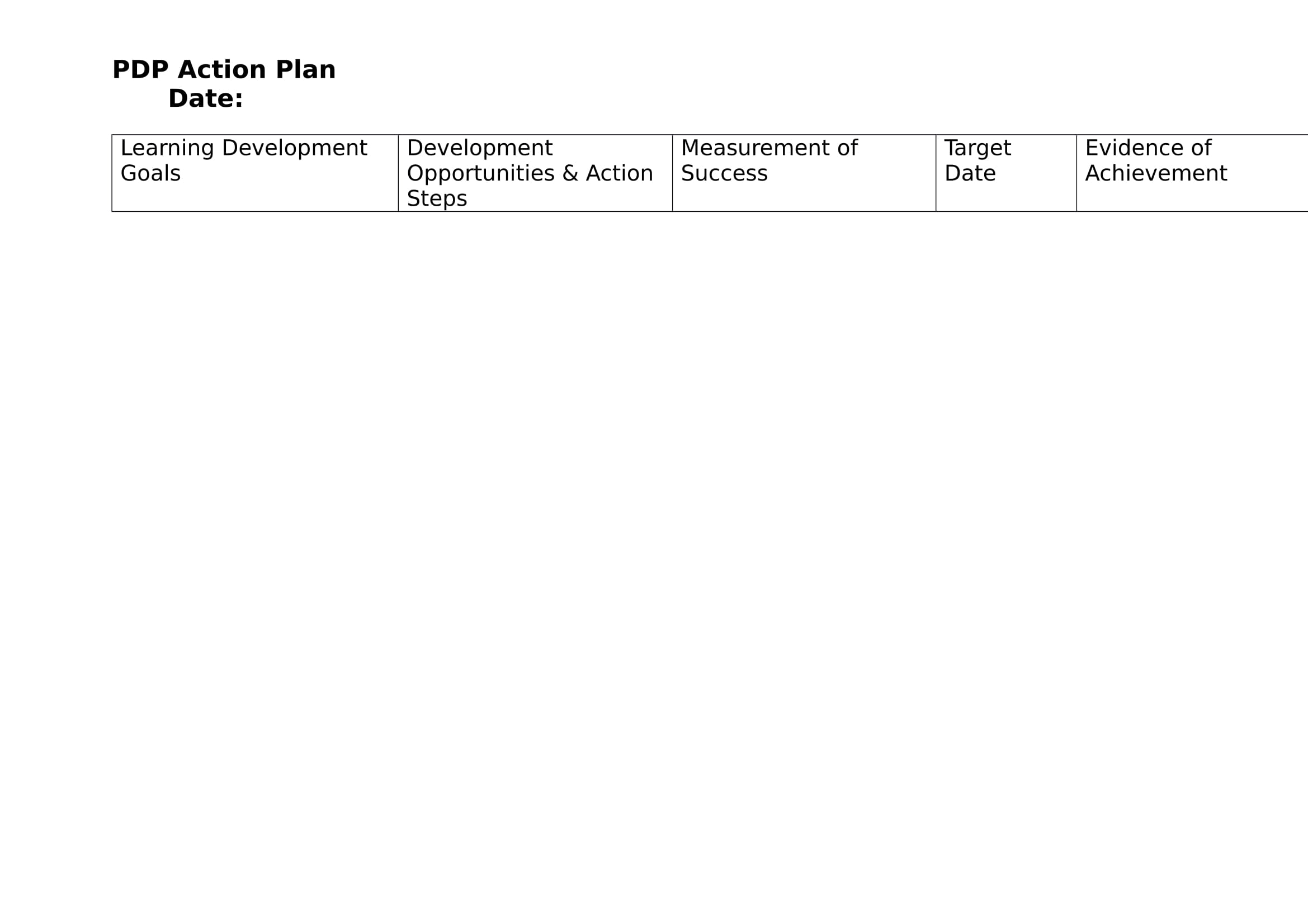 smart action plan example 1